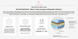 6 inch Health Plus Posture Queen Mattress in Cream Color by Springtek Ortho Coir